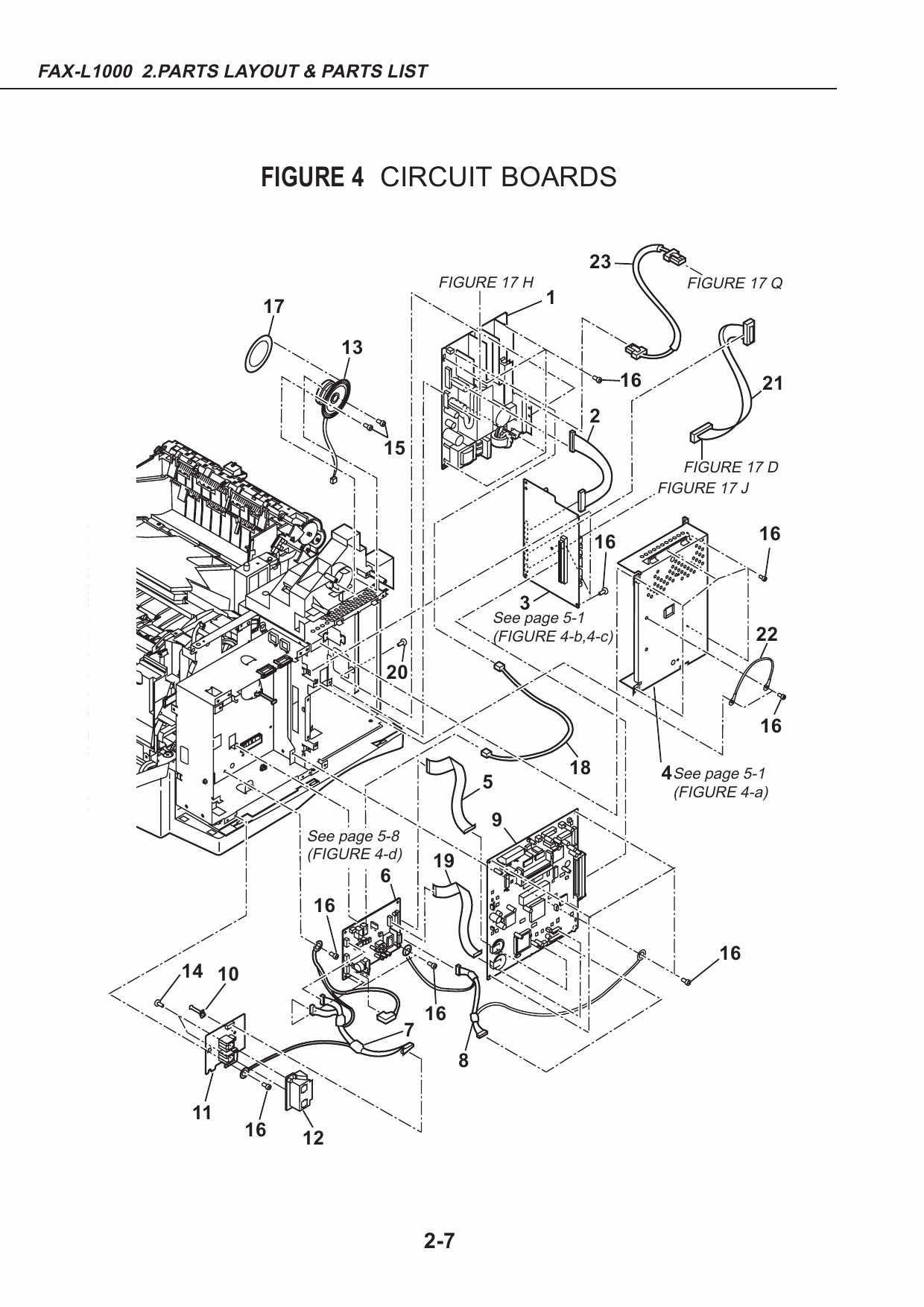 Canon Fax L Parts And Service Manual